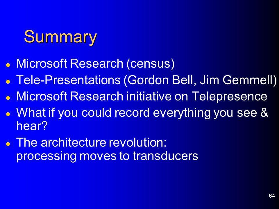 64 Summary l Microsoft Research (census) l Tele-Presentations (Gordon Bell, Jim Gemmell) l Microsoft Research initiative on Telepresence l What if you