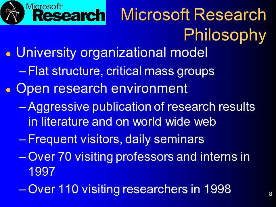 8 Microsoft Research Philosophy l University organizational model –Flat structure, critical mass groups l Open research environment –Aggressive public