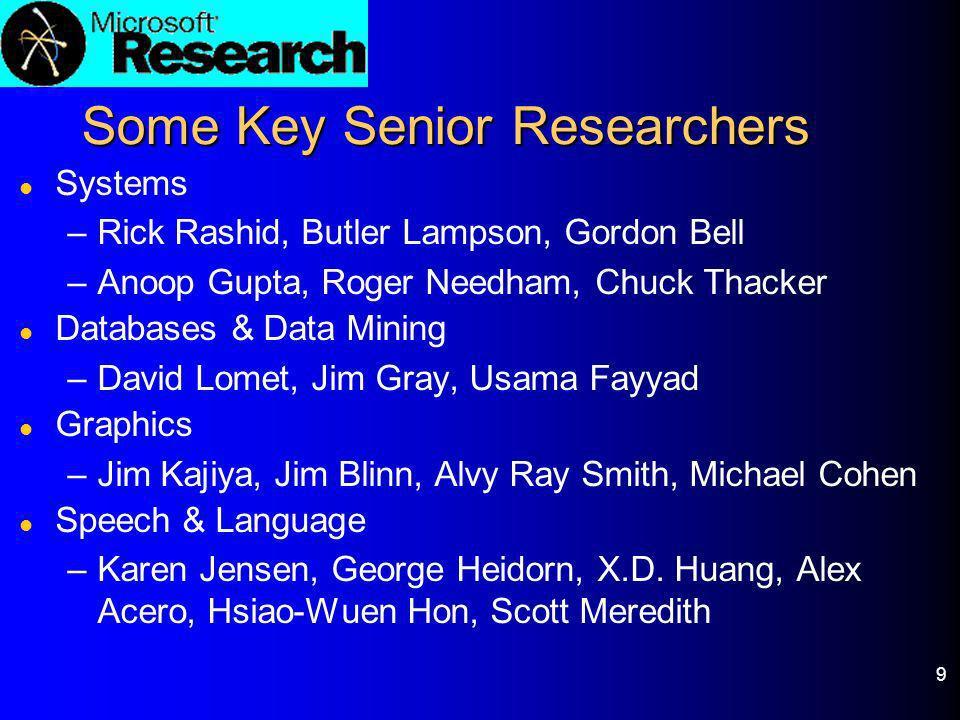 9 Some Key Senior Researchers l Systems –Rick Rashid, Butler Lampson, Gordon Bell –Anoop Gupta, Roger Needham, Chuck Thacker l Databases & Data Mining