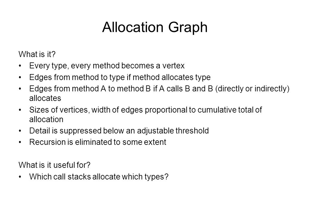 Allocation Graph What is it.