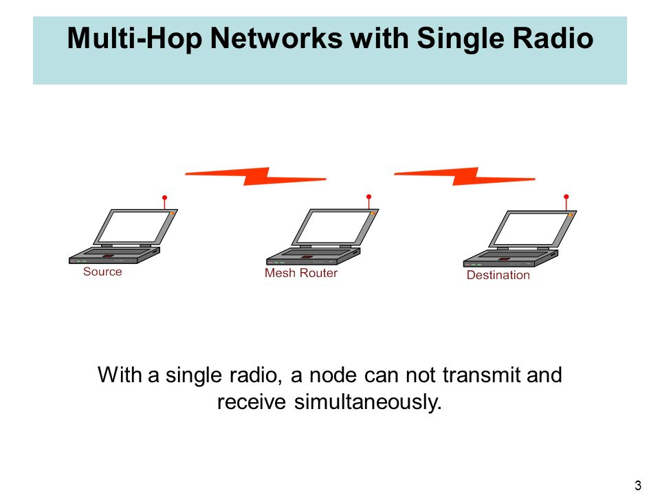 3 Multi-Hop Networks with Single Radio With a single radio, a node can not transmit and receive simultaneously.