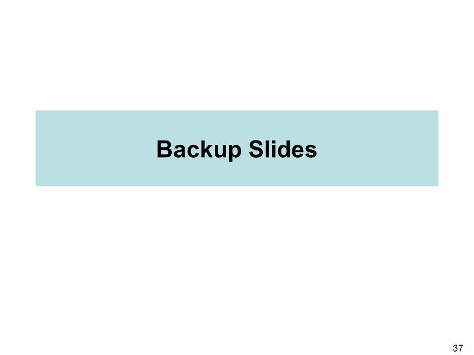 37 Backup Slides