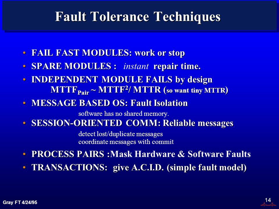 Gray FT 4/24/95 14 Fault Tolerance Techniques FAIL FAST MODULES: work or stopFAIL FAST MODULES: work or stop SPARE MODULES : repair time.SPARE MODULES : instant repair time.