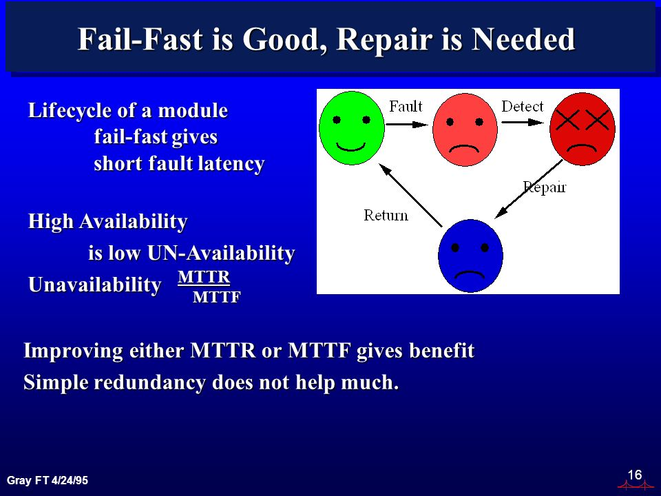Gray FT 4/24/95 16 Fail-Fast is Good, Repair is Needed Improving either MTTR or MTTF gives benefit Simple redundancy does not help much. Lifecycle of
