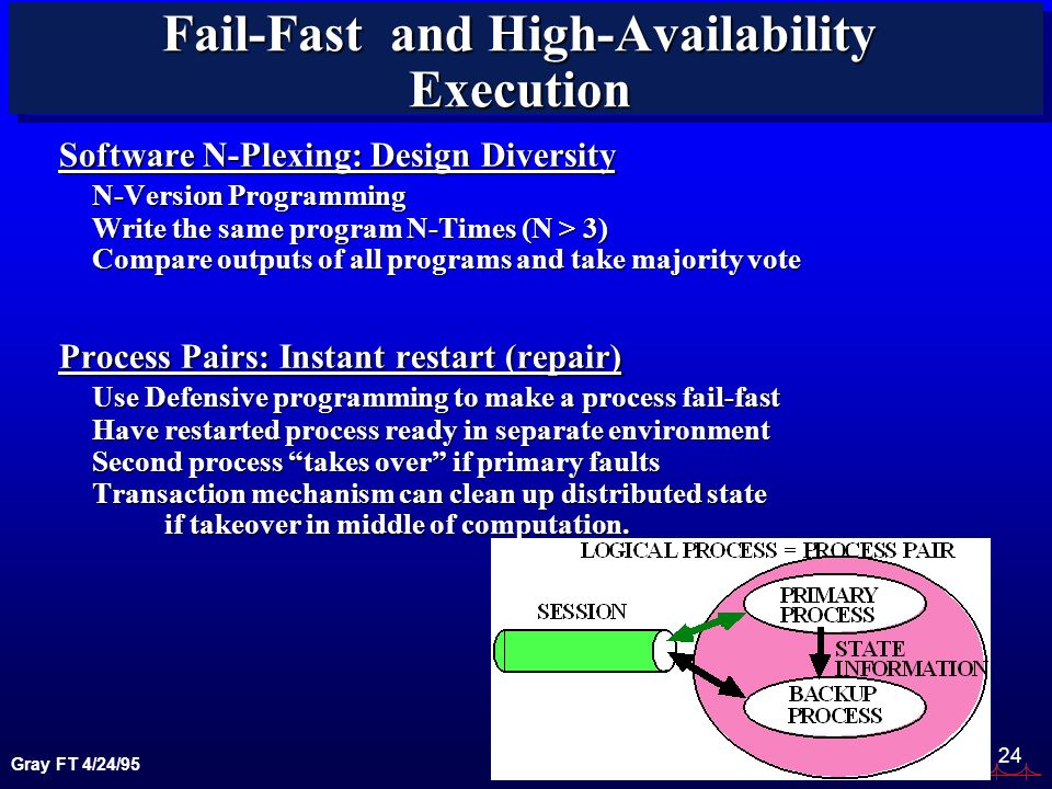 Gray FT 4/24/95 24 Fail-Fast and High-Availability Execution Software N-Plexing: Design Diversity N-Version Programming Write the same program N-Times (N > 3) Compare outputs of all programs and take majority vote Process Pairs: Instant restart (repair) Use Defensive programming to make a process fail-fast Have restarted process ready in separate environment Second process takes over if primary faults Transaction mechanism can clean up distributed state if takeover in middle of computation.