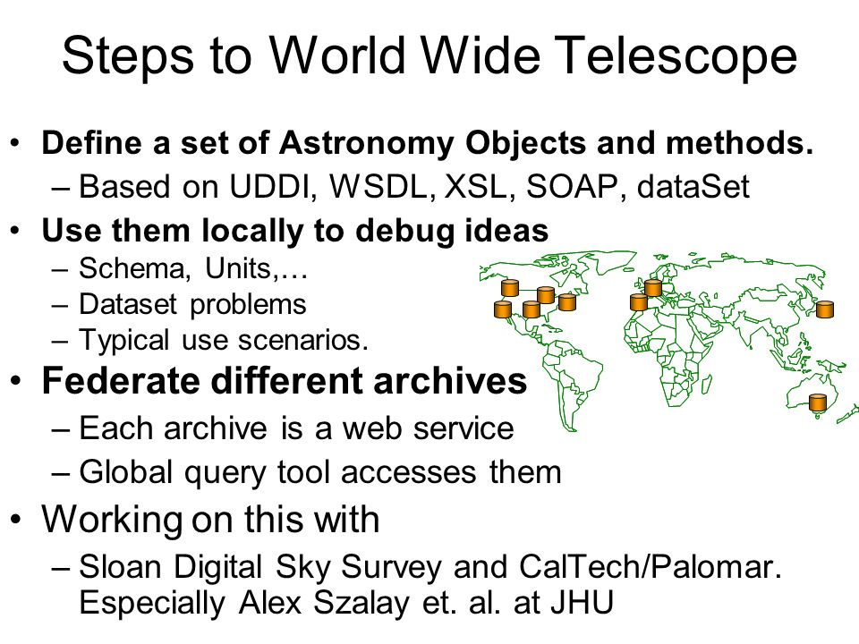 Steps to World Wide Telescope Define a set of Astronomy Objects and methods.