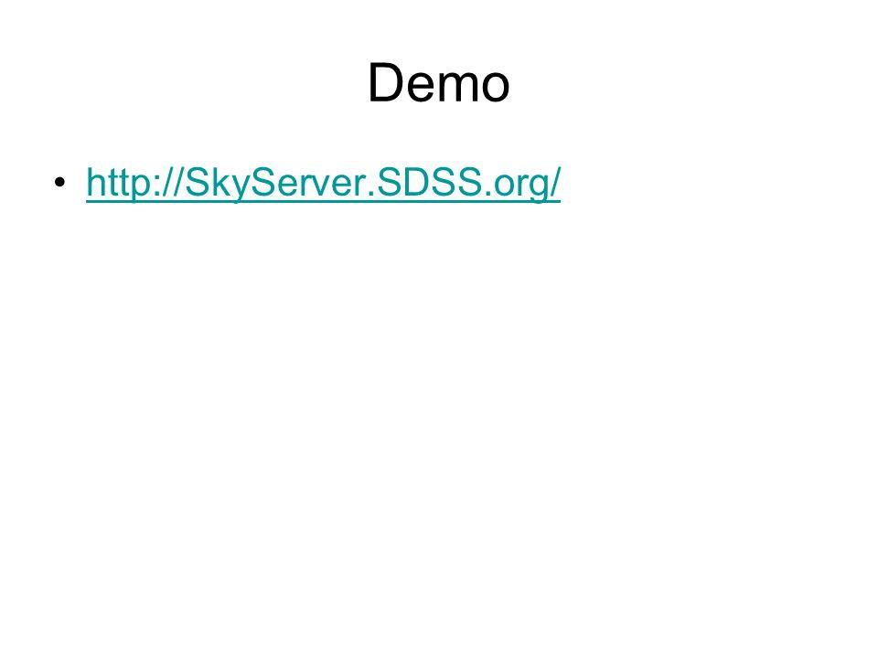 Demo http://SkyServer.SDSS.org/