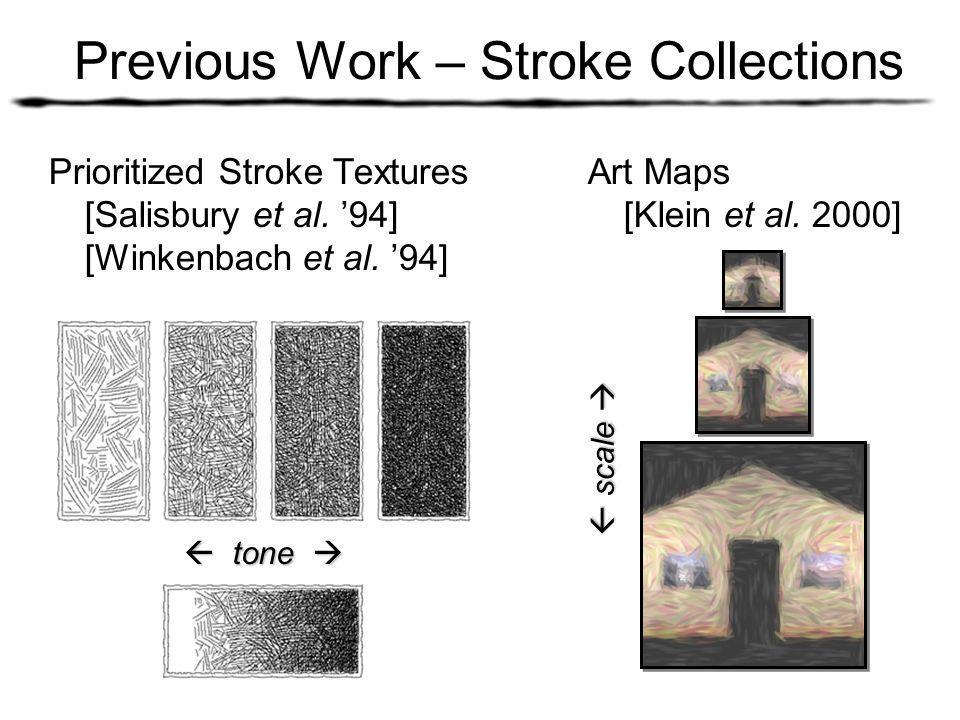 Previous Work – Stroke Collections Prioritized Stroke Textures [Salisbury et al. 94] [Winkenbach et al. 94] Art Maps [Klein et al. 2000] tone tone sca