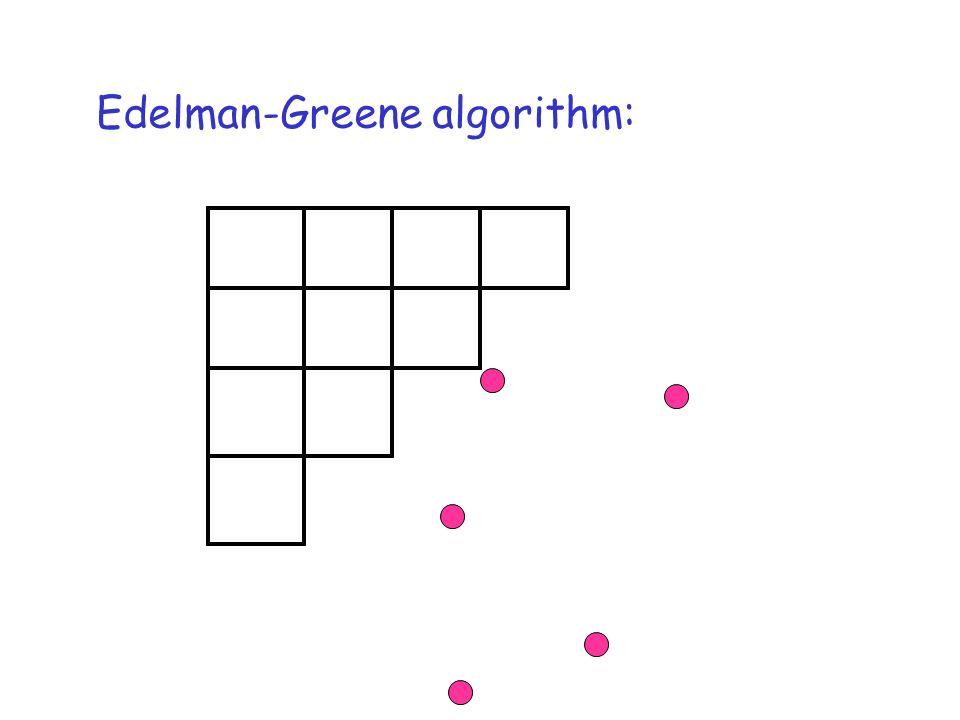 Edelman-Greene algorithm: