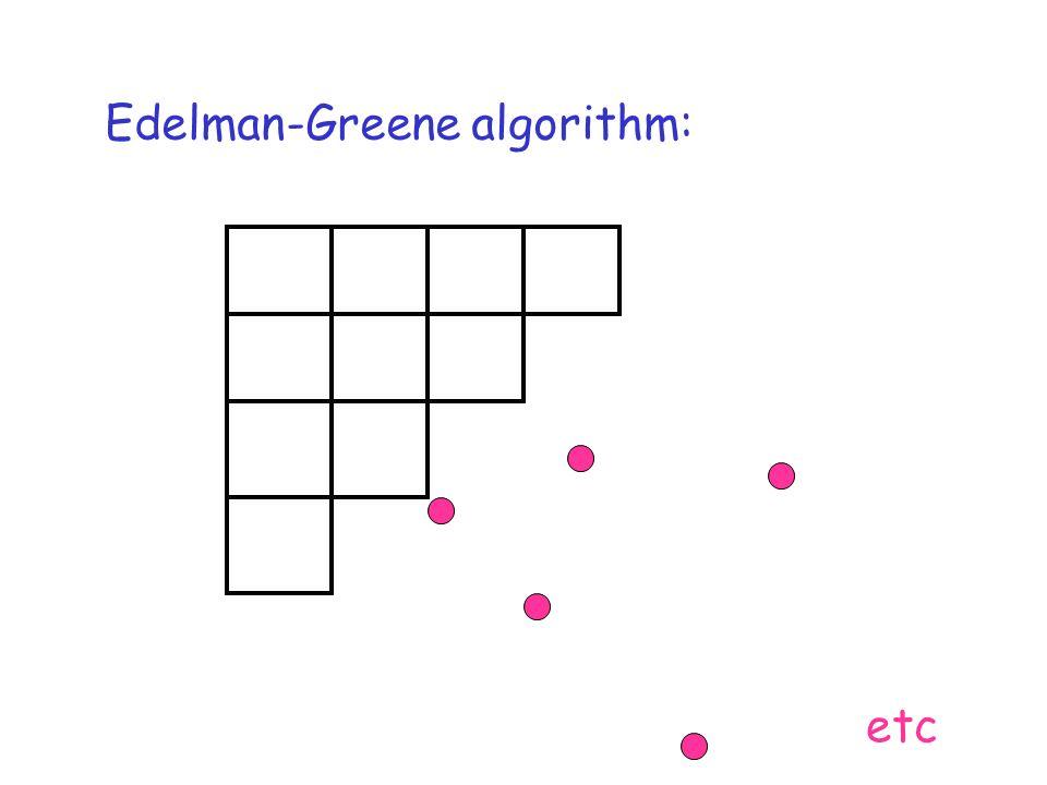 Edelman-Greene Theorem: After N steps, 45 o