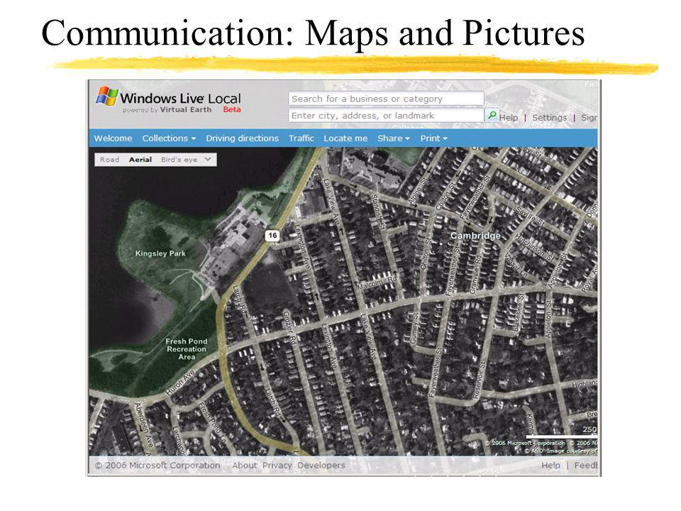 Communication: Maps and Pictures