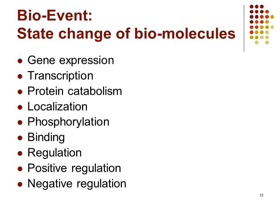 10 Bio-Event: State change of bio-molecules Gene expression Transcription Protein catabolism Localization Phosphorylation Binding Regulation Positive