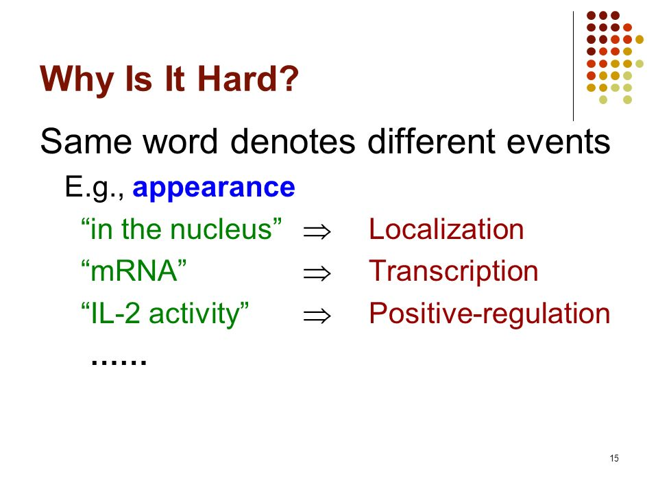 15 Why Is It Hard? Same word denotes different events E.g., appearance in the nucleus Localization mRNA Transcription IL-2 activity Positive-regulatio
