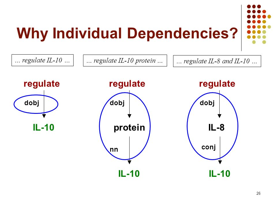 26 Why Individual Dependencies.