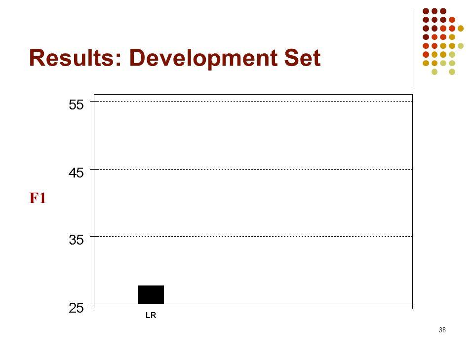 38 Results: Development Set F1 LR