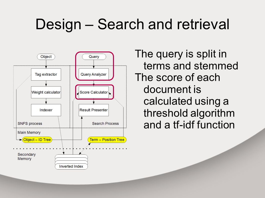 Design – Search and retrieval The query is split in terms and stemmed The score of each document is calculated using a threshold algorithm and a tf-idf function