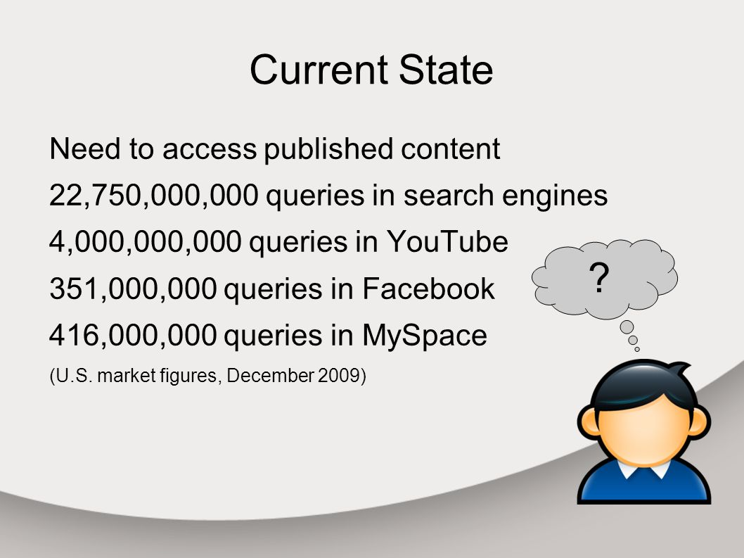 Current State Need to access published content 22,750,000,000 queries in search engines 4,000,000,000 queries in YouTube 351,000,000 queries in Facebook 416,000,000 queries in MySpace (U.S.