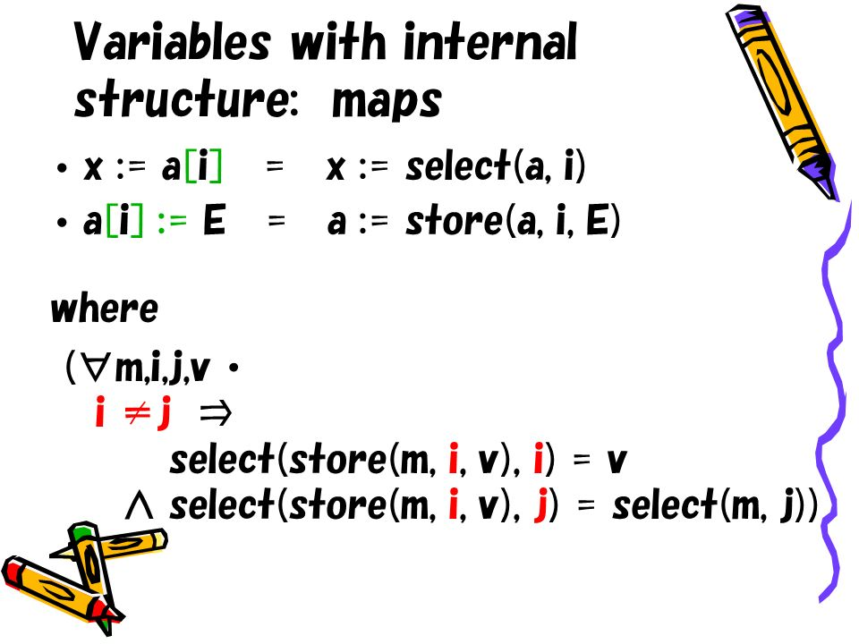 Variables with internal structure: maps x := a[i] = x := select(a, i) a[i] := E = a := store(a, i, E) where (m,i,j,v i j select(store(m, i, v), i) = v