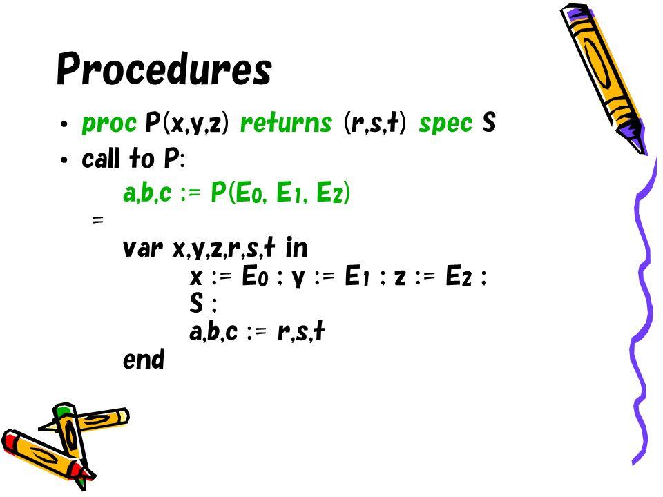 Procedures proc P(x,y,z) returns (r,s,t) spec S call to P: a,b,c := P(E 0, E 1, E 2 ) = var x,y,z,r,s,t in x := E 0 ; y := E 1 ; z := E 2 ; S ; a,b,c