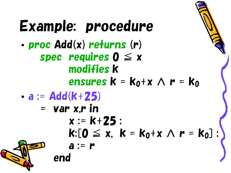 Example: procedure proc Add(x) returns (r) specrequires 0 x modifies k ensures k = k 0 +x r = k 0 a := Add(k+25) = var x,r in x := k+25 ; k:[0 x, k = k 0 +x r = k 0 ] ; a := r end