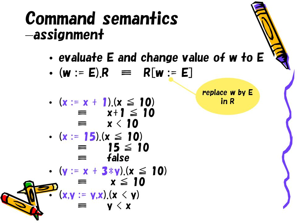 Command semantics assignment evaluate E and change value of w to E (w := E).R R[w := E] (x := x + 1).(x 10)x+1 10x < 10 (x := 15).(x 10)15 10false (y := x + 3*y).(x 10) x 10 (x,y := y,x).(x < y)y < x replace w by E in R