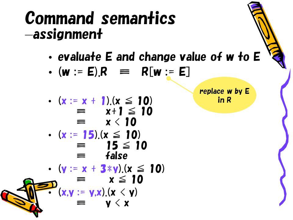 Command semantics assignment evaluate E and change value of w to E (w := E).R R[w := E] (x := x + 1).(x 10)x+1 10x < 10 (x := 15).(x 10)15 10false (y