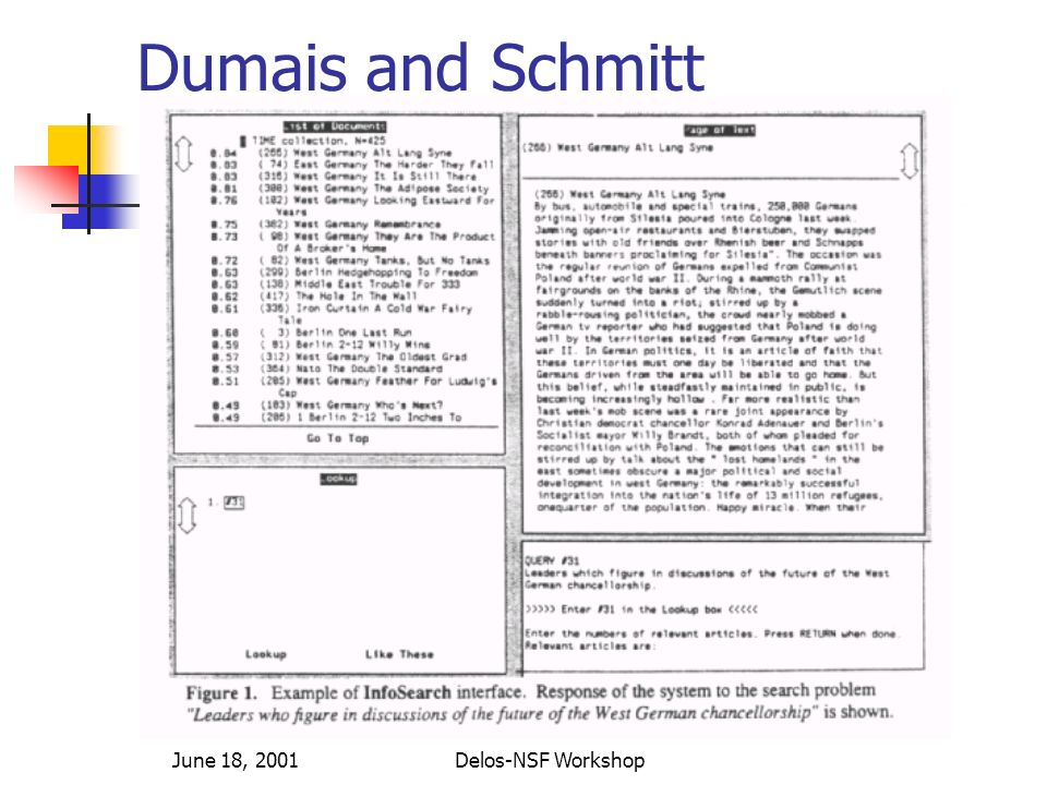 June 18, 2001Delos-NSF Workshop Dumais and Schmitt