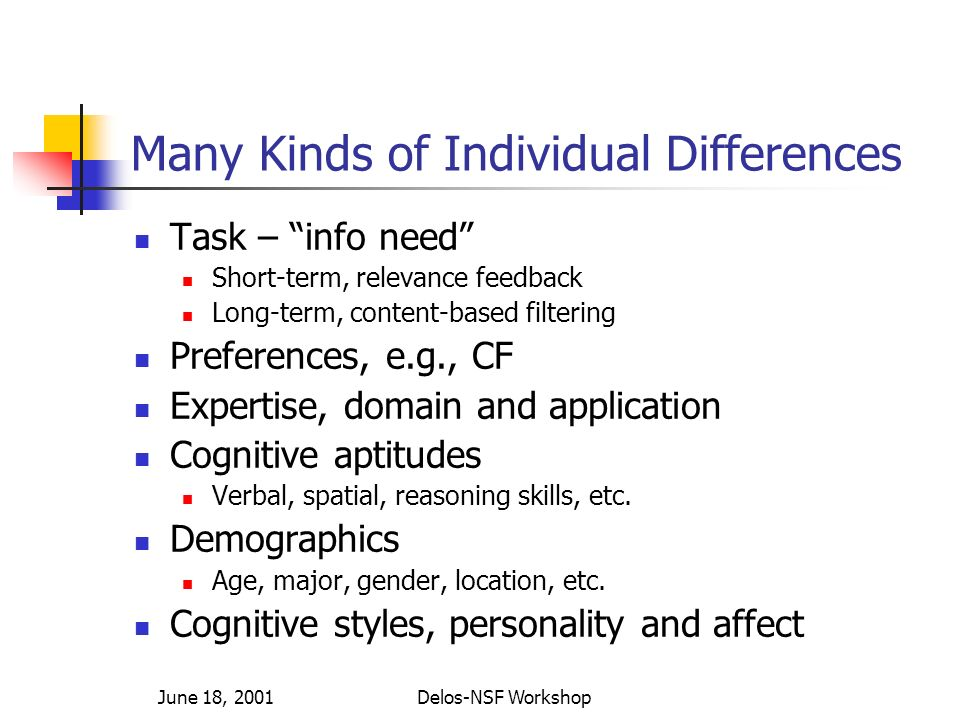 June 18, 2001Delos-NSF Workshop Many Kinds of Individual Differences Task – info need Short-term, relevance feedback Long-term, content-based filtering Preferences, e.g., CF Expertise, domain and application Cognitive aptitudes Verbal, spatial, reasoning skills, etc.