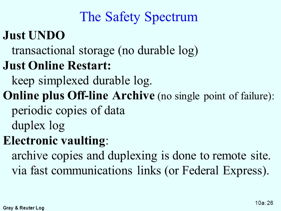 Gray & Reuter Log 10a: 26 The Safety Spectrum Just UNDO transactional storage (no durable log) Just Online Restart: keep simplexed durable log.