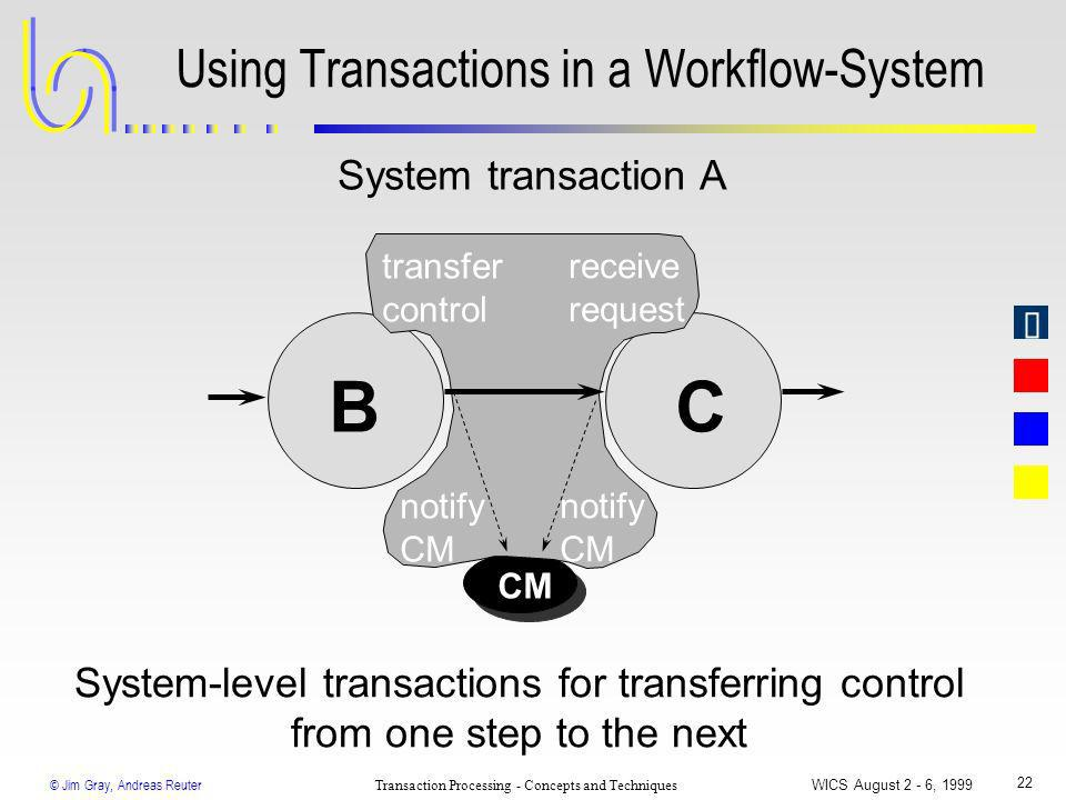 © Jim Gray, Andreas Reuter Transaction Processing - Concepts and Techniques WICS August 2 - 6, 1999 22 C System-level transactions for transferring co
