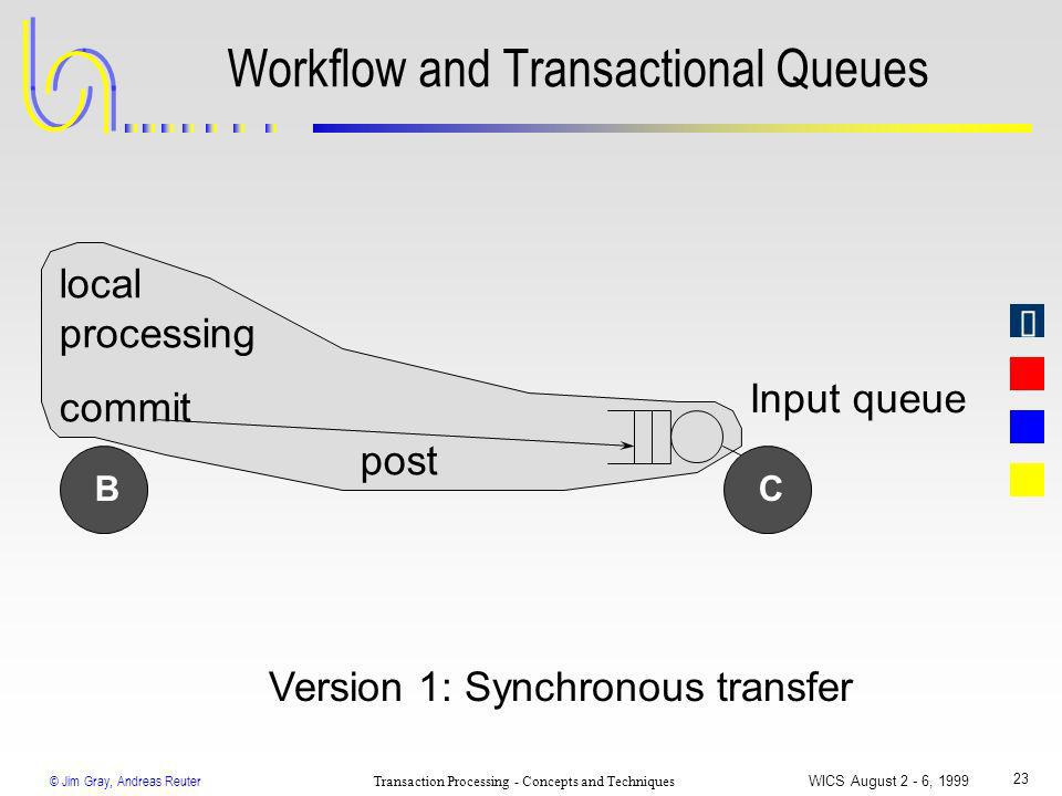 © Jim Gray, Andreas Reuter Transaction Processing - Concepts and Techniques WICS August 2 - 6, 1999 23 B C Input queue commit local processing post Ve