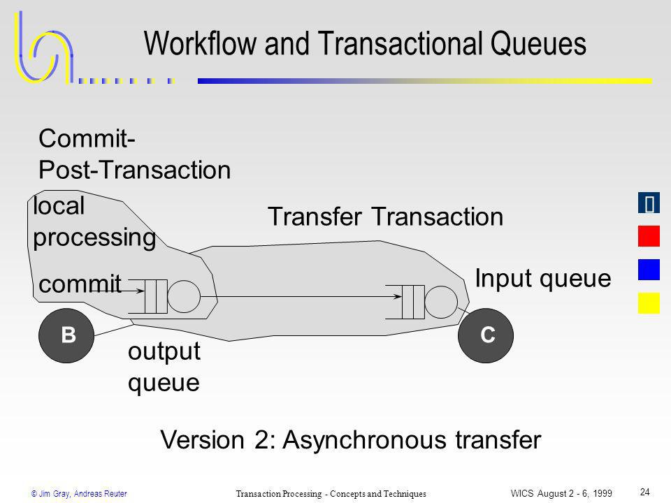 © Jim Gray, Andreas Reuter Transaction Processing - Concepts and Techniques WICS August 2 - 6, 1999 24 B C Input queue commit local processing Version