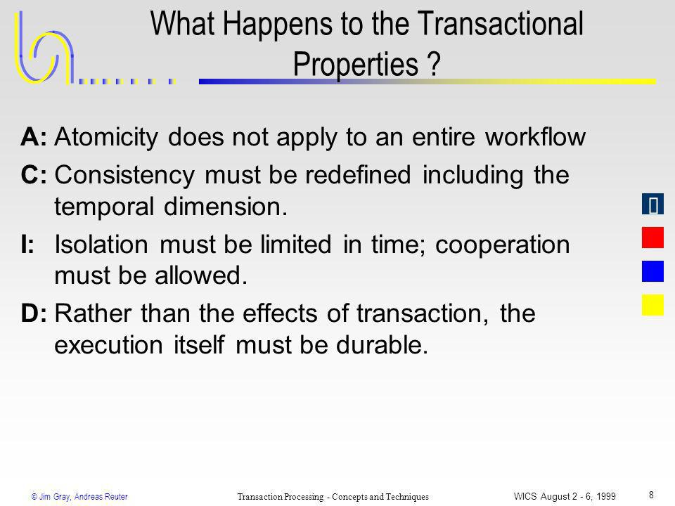 © Jim Gray, Andreas Reuter Transaction Processing - Concepts and Techniques WICS August 2 - 6, 1999 8 What Happens to the Transactional Properties ? A