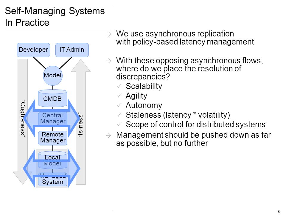 5 DeveloperIT Admin Model CMDB Central Manager Remote Manager Local Model Managed System Ought-ness Is-ness Self-Managing Systems In Practice We use asynchronous replication with policy-based latency management With these opposing asynchronous flows, where do we place the resolution of discrepancies.