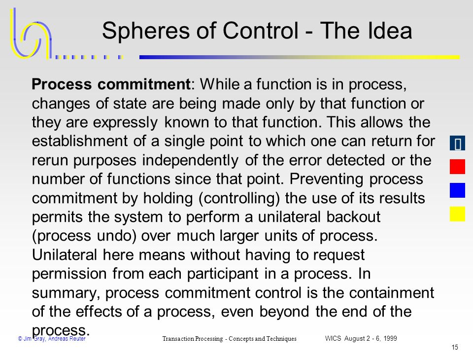 © Jim Gray, Andreas Reuter Transaction Processing - Concepts and Techniques WICS August 2 - 6, 1999 14 Spheres of Control - The Idea Bjork and Davies