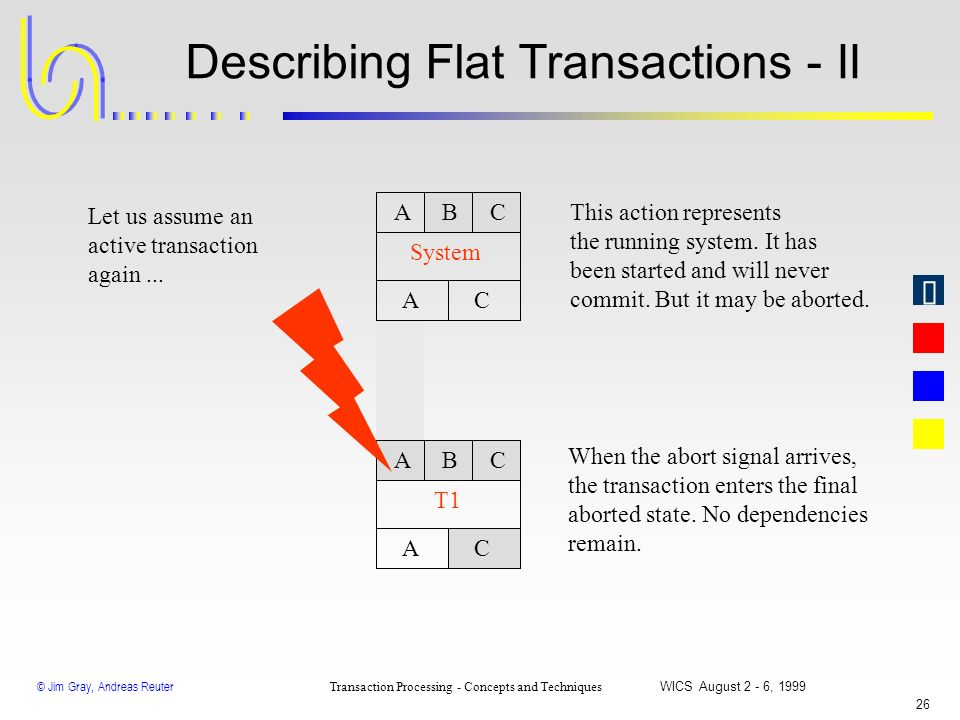 © Jim Gray, Andreas Reuter Transaction Processing - Concepts and Techniques WICS August 2 - 6, 1999 25 Describing Flat Transactions - I This action re