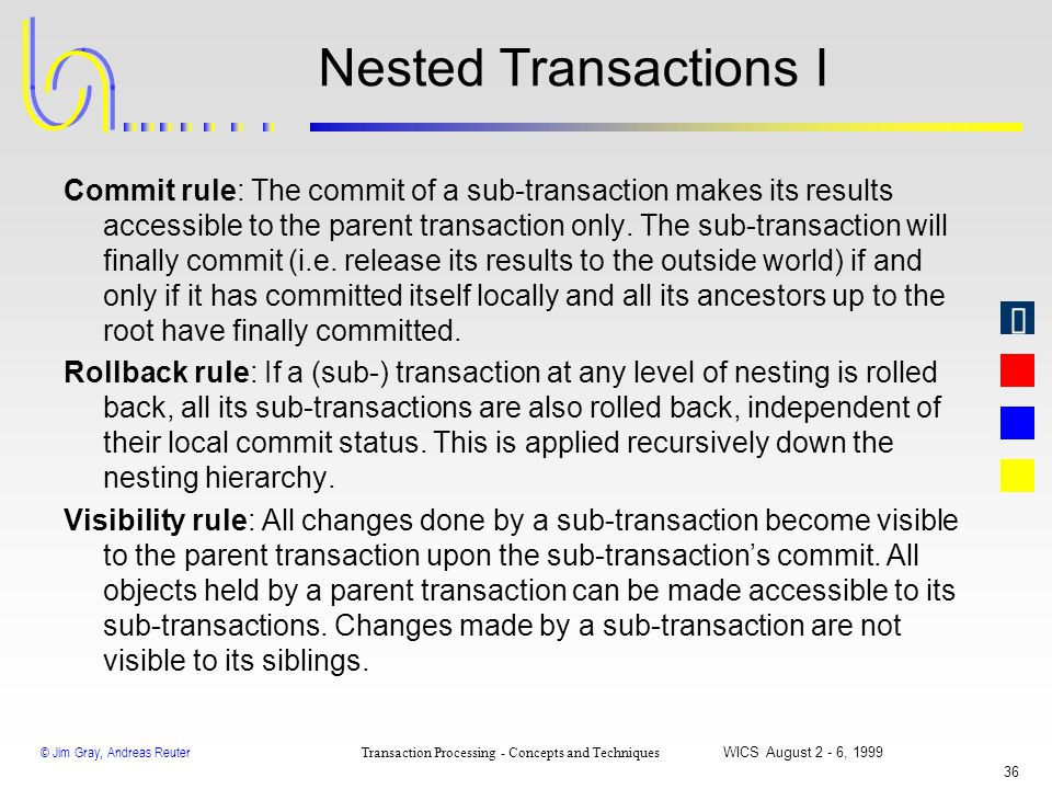 © Jim Gray, Andreas Reuter Transaction Processing - Concepts and Techniques WICS August 2 - 6, 1999 35 Nested Transactions I n A nested transaction is
