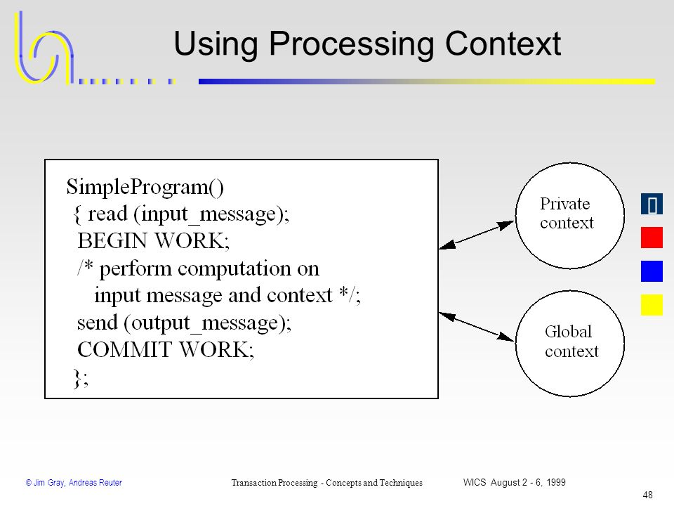 © Jim Gray, Andreas Reuter Transaction Processing - Concepts and Techniques WICS August 2 - 6, 1999 47 Transaction Processing Context Transaction: Cur