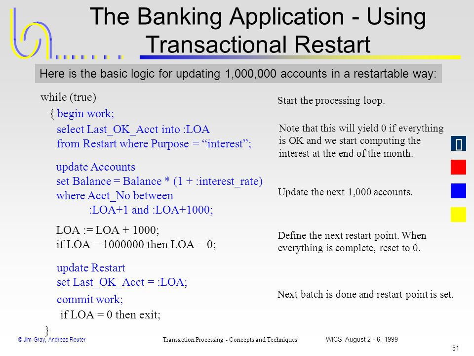 © Jim Gray, Andreas Reuter Transaction Processing - Concepts and Techniques WICS August 2 - 6, 1999 50 The Banking Application - Basic Idea Accounts A