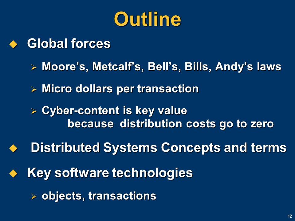 12 Outline Global forces Global forces Moores, Metcalfs, Bells, Bills, Andys laws Moores, Metcalfs, Bells, Bills, Andys laws Micro dollars per transac