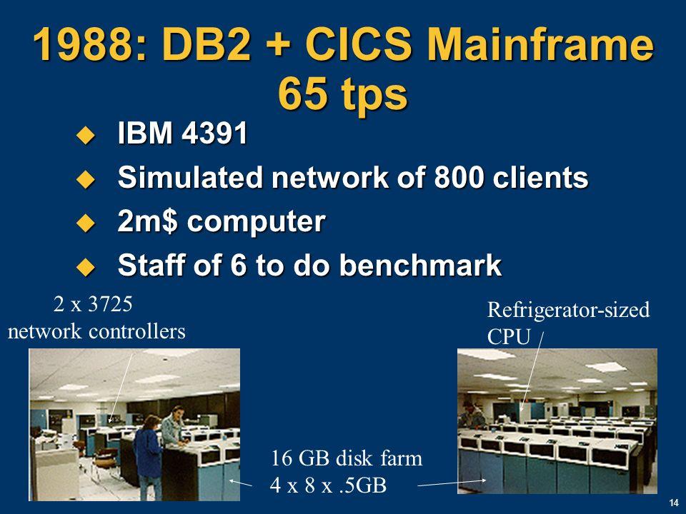 14 1988: DB2 + CICS Mainframe 65 tps IBM 4391 IBM 4391 Simulated network of 800 clients Simulated network of 800 clients 2m$ computer 2m$ computer Sta