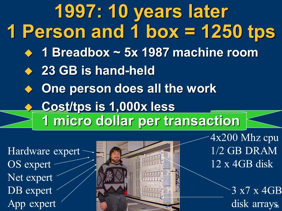 15 1997: 10 years later 1 Person and 1 box = 1250 tps 1 Breadbox ~ 5x 1987 machine room 1 Breadbox ~ 5x 1987 machine room 23 GB is hand-held 23 GB is