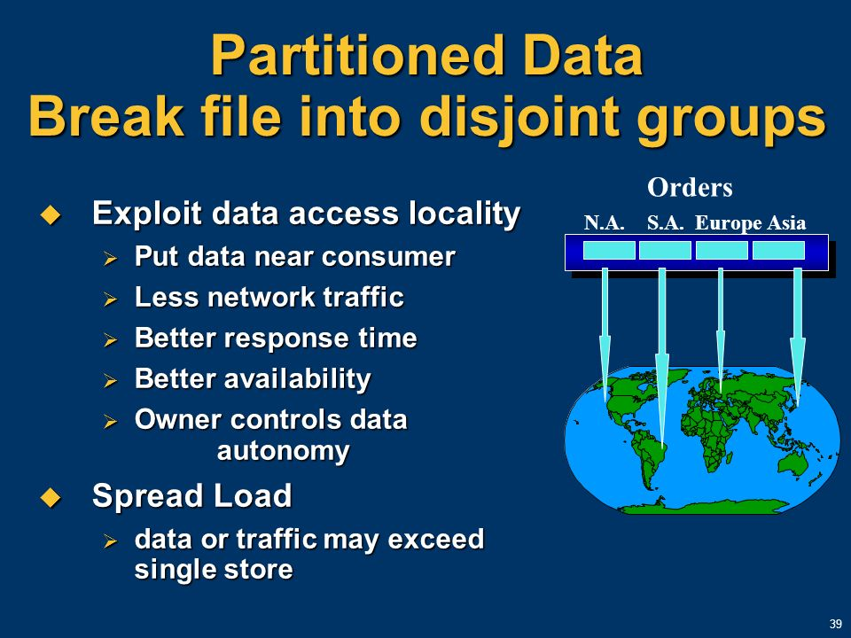 39 Partitioned Data Break file into disjoint groups Exploit data access locality Exploit data access locality Put data near consumer Put data near con