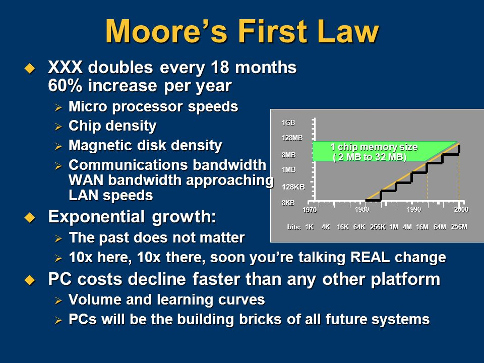 XXX doubles every 18 months 60% increase per year XXX doubles every 18 months 60% increase per year Micro processor speeds Micro processor speeds Chip