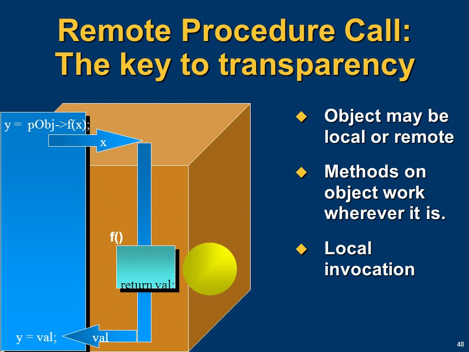 48 Remote Procedure Call: The key to transparency Object may be local or remote Object may be local or remote Methods on object work wherever it is. M