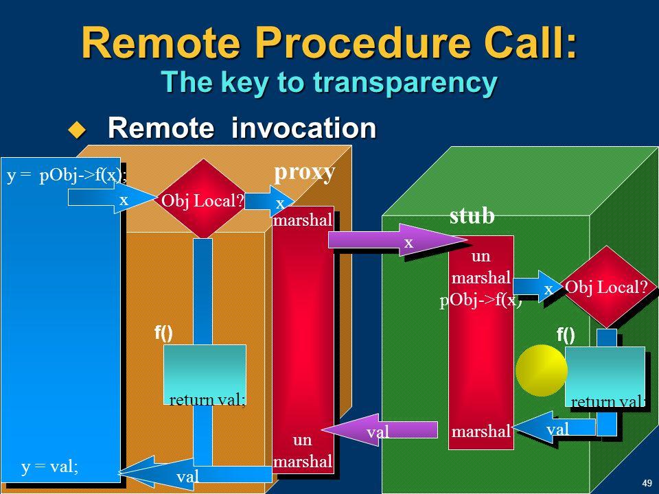 49 Remote Procedure Call: The key to transparency Remote invocation Remote invocation Obj Local? x val y = val; f() return val; y = pObj->f(x); marsha