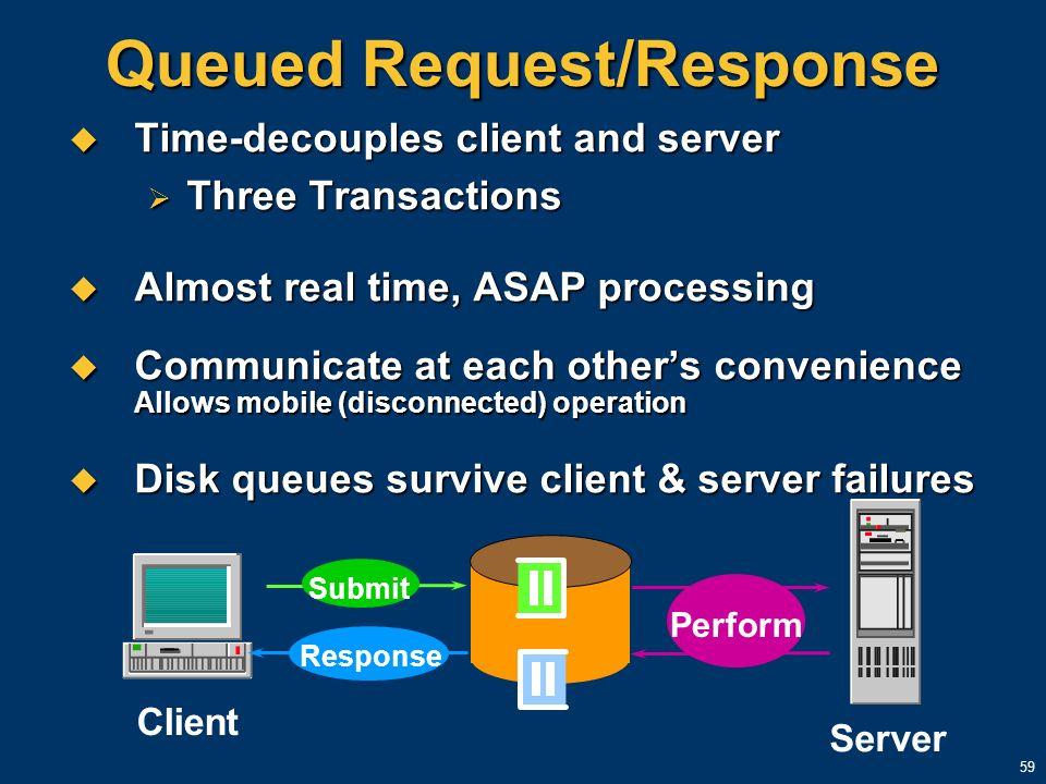 59 Queued Request/Response Time-decouples client and server Time-decouples client and server Three Transactions Three Transactions Almost real time, A