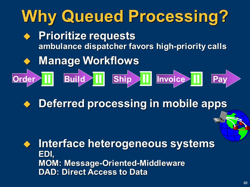 60 Why Queued Processing? Prioritize requests ambulance dispatcher favors high-priority calls Prioritize requests ambulance dispatcher favors high-pri