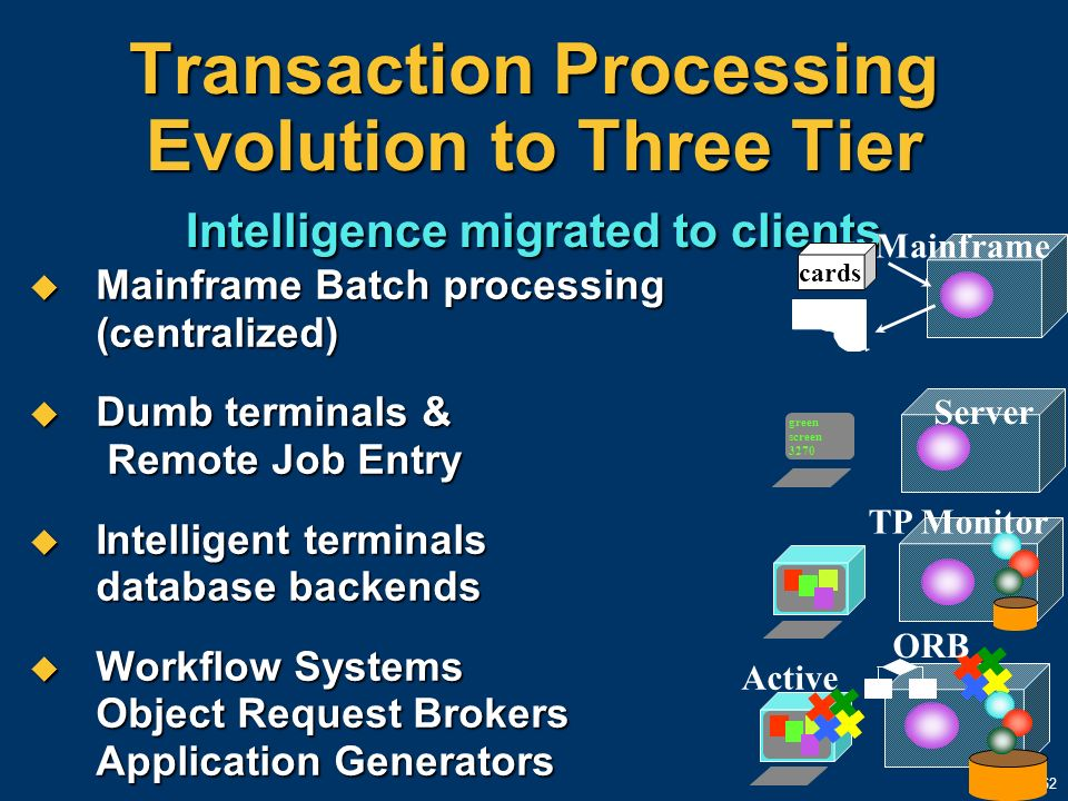 62 Transaction Processing Evolution to Three Tier Intelligence migrated to clients Mainframe Batch processing (centralized) Mainframe Batch processing