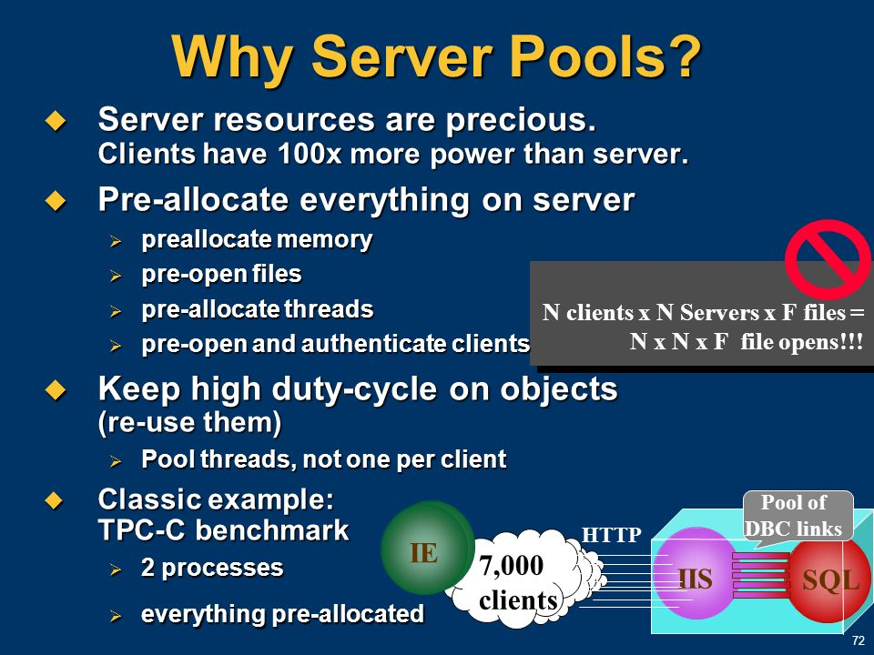 72 Why Server Pools? Server resources are precious. Clients have 100x more power than server. Server resources are precious. Clients have 100x more po